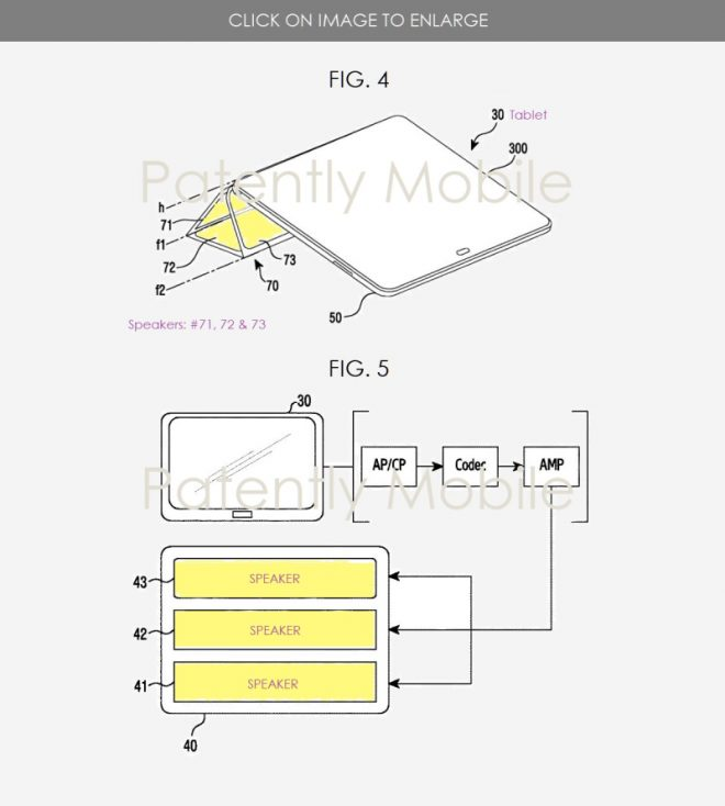 Samsung Patents Next Gen Tablet Cover With Micro Speakers, More Innovation 5