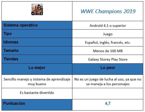 WWE Champions 2019 game table