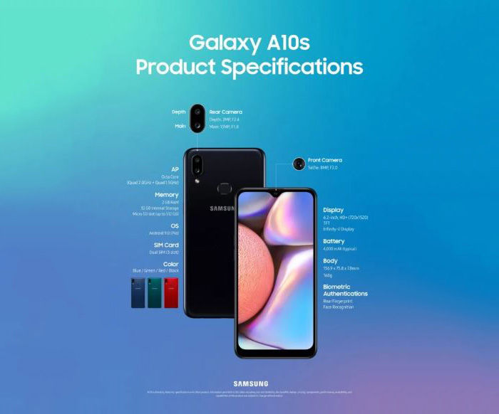 """galaxy a10s specifications """"width ="""" 700 """"height ="""" 582"""