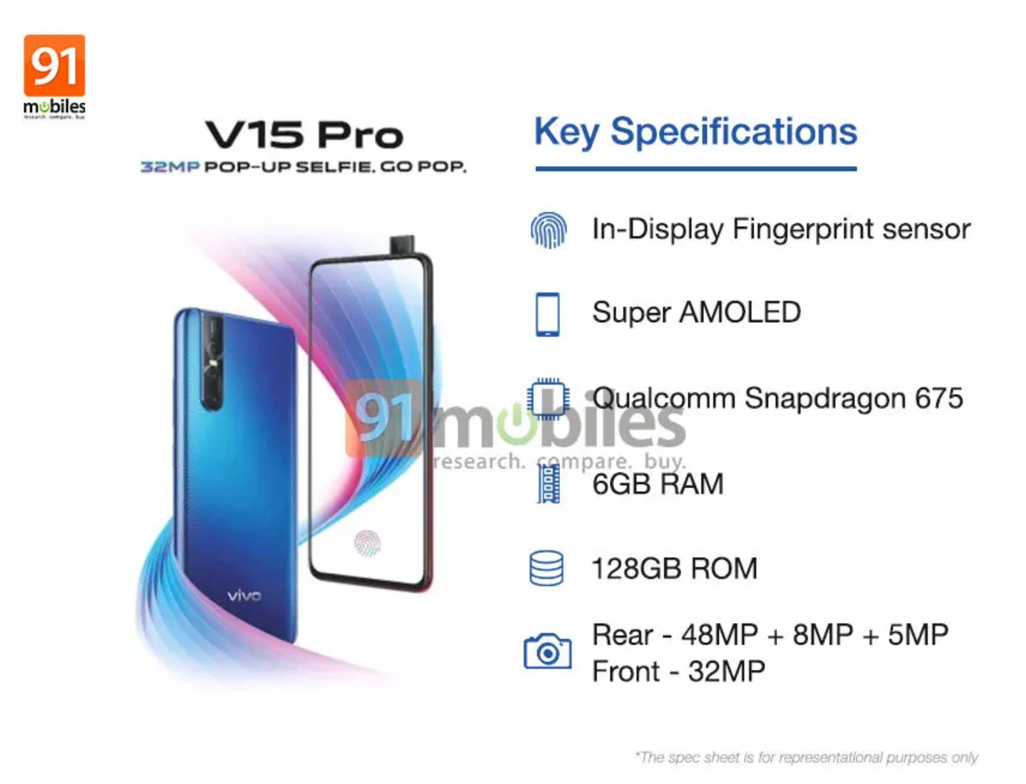 Vivo V15 Pro in blue appears in a photograph before its official announcement 6