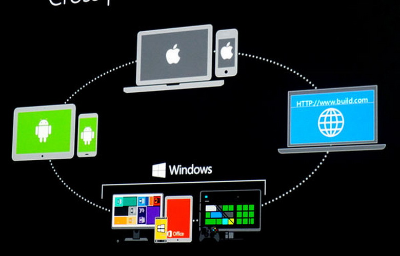 New tool to bring iOS apps to Windowsfrom Microsoft 5