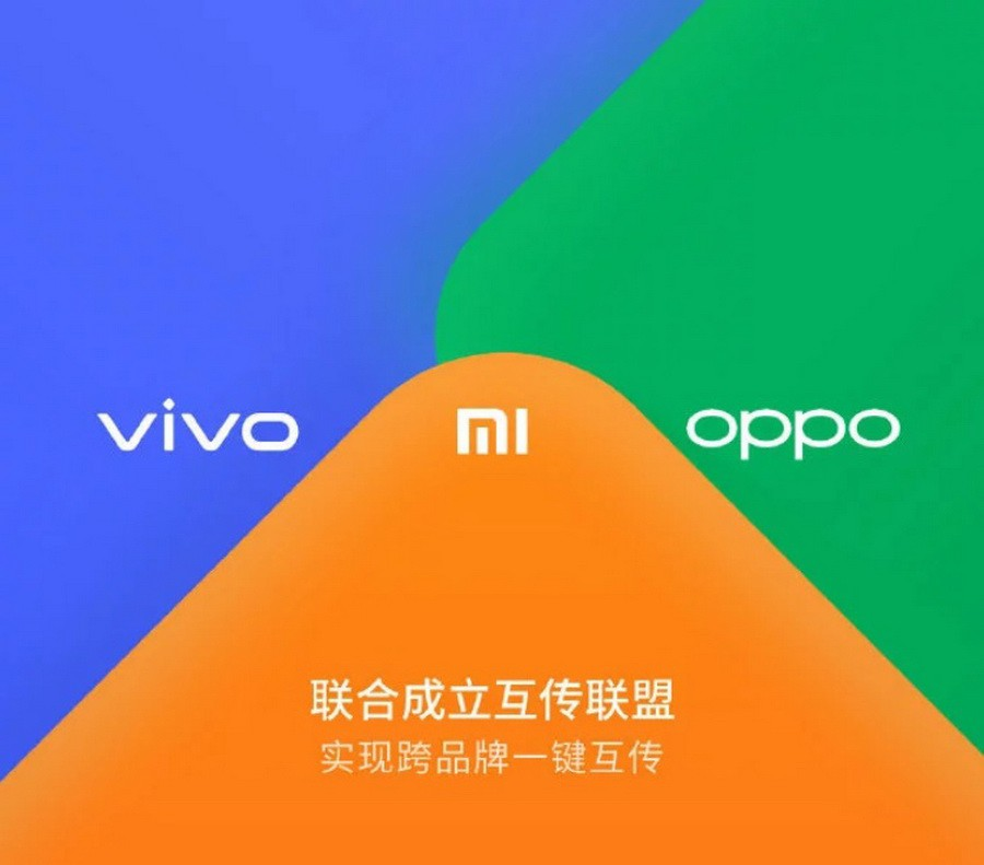 Xiaomi, Vivo and Oppo join forces: Transfer files without the need for a third-party application
