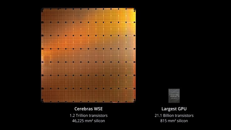 A wafer scale graphic chip with 400,000 cores and a consumption of 15 KW 2