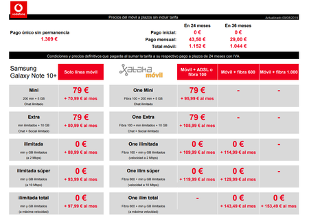 Samsung prices Galaxy Note  10 5g A Terms With Vodafone Rates