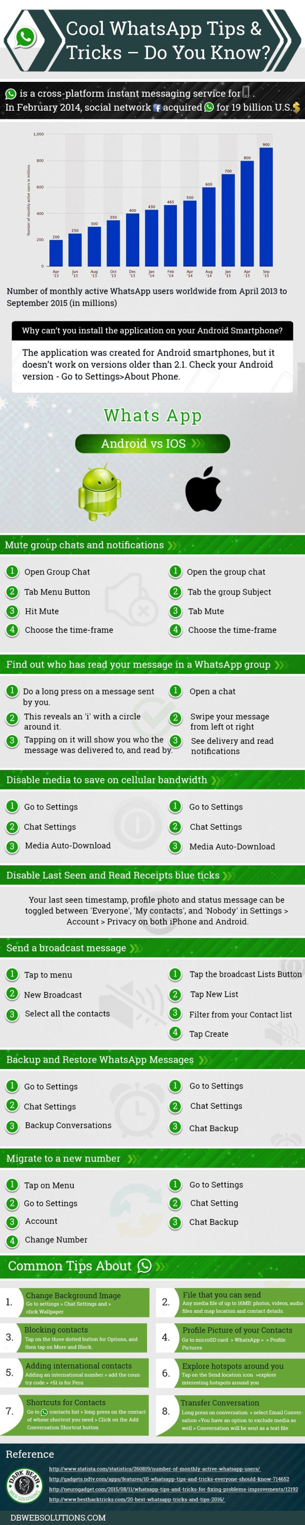 "WhatsApp: 15 ""hidden"" functions in the messaging app 5"