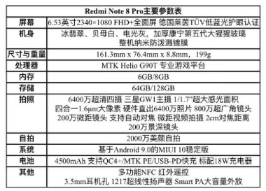 RedMi Specifications Note 8 e Note 8 Pro