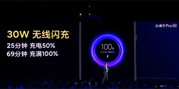 - ▷ Xiaomi Mi 9 Pro 5G is official with improvements in power, battery and more »- 1