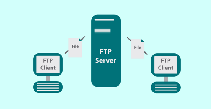Understanding FTP Server and Its Functions, Ways and Examples of FTP Server Applications