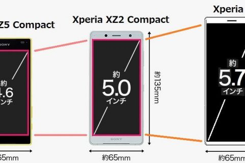 Sony Xperia 1 Compact appears on the net. But didn't they have to exist anymore? | Evosmart.it