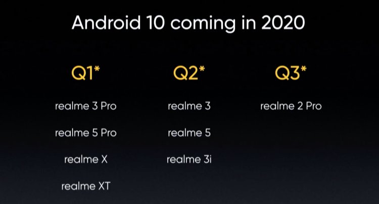 Realme Reveals Android 10 Update Rollout Schedule 2