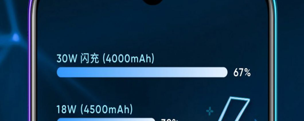 Realme X2: 30 W VOOC fast charge confirmed