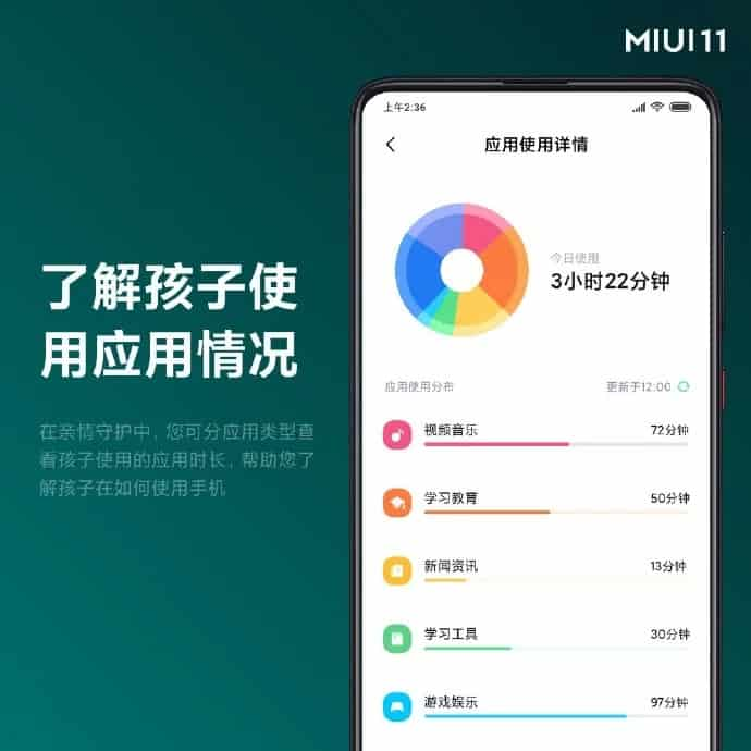 There is iOS functionality on the way to MIUI 11! Guess what? 2
