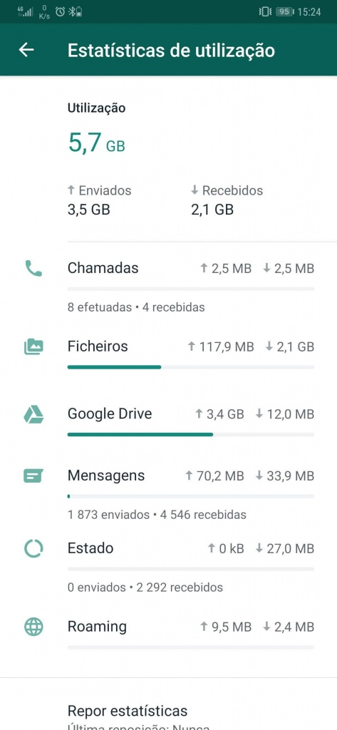 Tip: Confirm that you are really spending a lot of data with WhatsApp 1