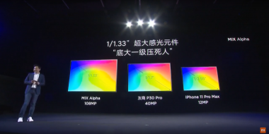 The presentation of Mi Mix Alpha with 108 MP camera   (c) areamobile