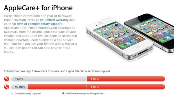 AppleCare + for iPhone