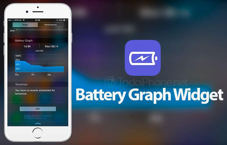 Battery Graph Widget, the app to control the battery consumption of the iPhone and iPad 2