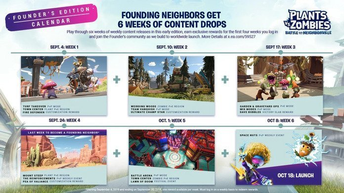 Electronic Arts officially launches Plant Vs Zombies: Battle for Neighborville 5