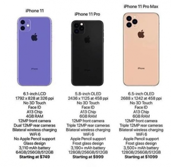 Event Apple: not only iPhone 11, what to expect 5