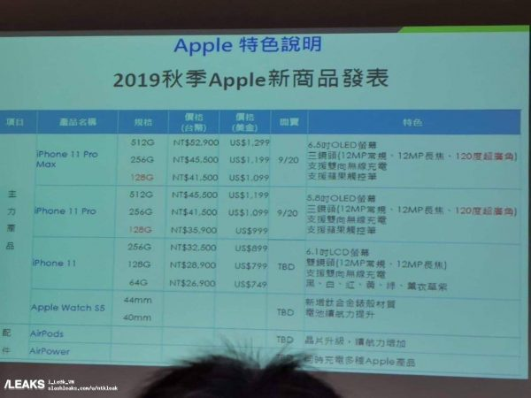 iPhone 11: prices leaked before launch 2