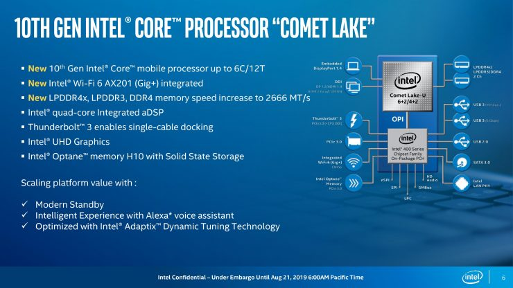 Intel Launches Portable CPU & # 039; Comet Lake & # 039; 10th generation with up to 6 core ...